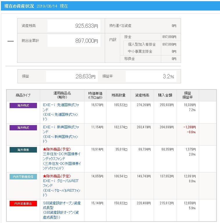 2019/8/14ideco資産状況